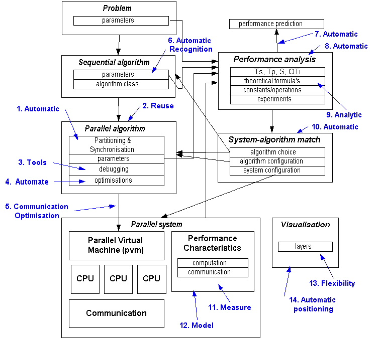 parallel processing research paper